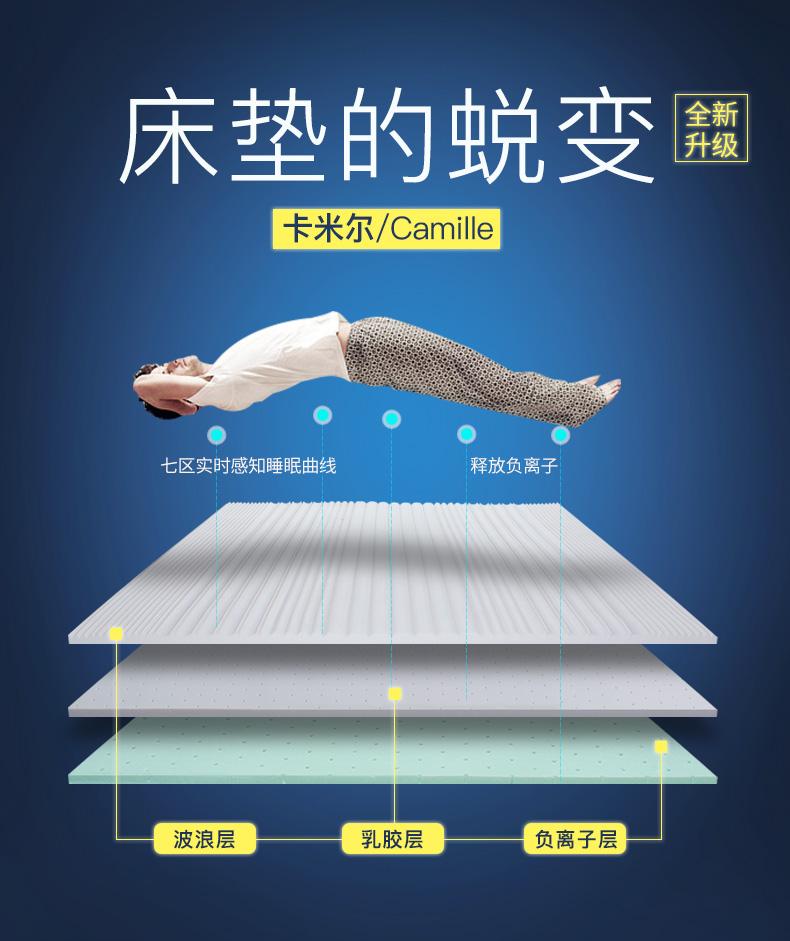 金橡树乳胶床垫好吗,金橡树乳胶床垫是不是真的,质量怎么样,使用感受评测