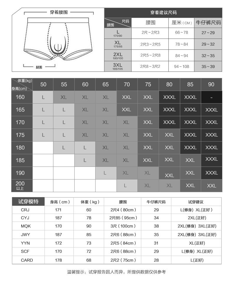 三枪 男士 100%纯棉阿罗裤 4条 图3