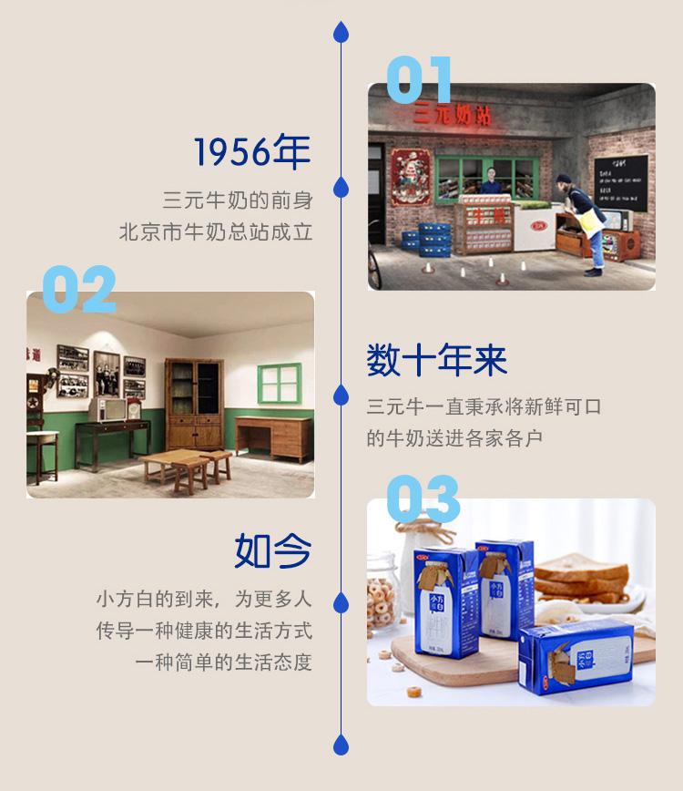 【拍2件8折】三元纯牛奶200ml*48盒