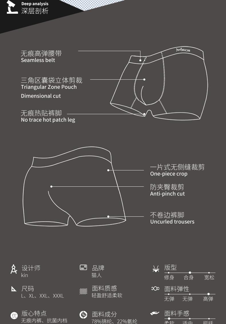 【猫人】石墨烯抗菌男士内裤三条装2