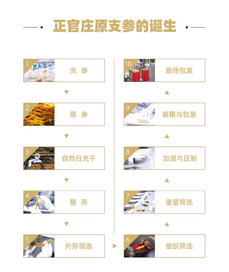 天猫超市 正官庄 6年根高丽参片 50支/37.5g 图6