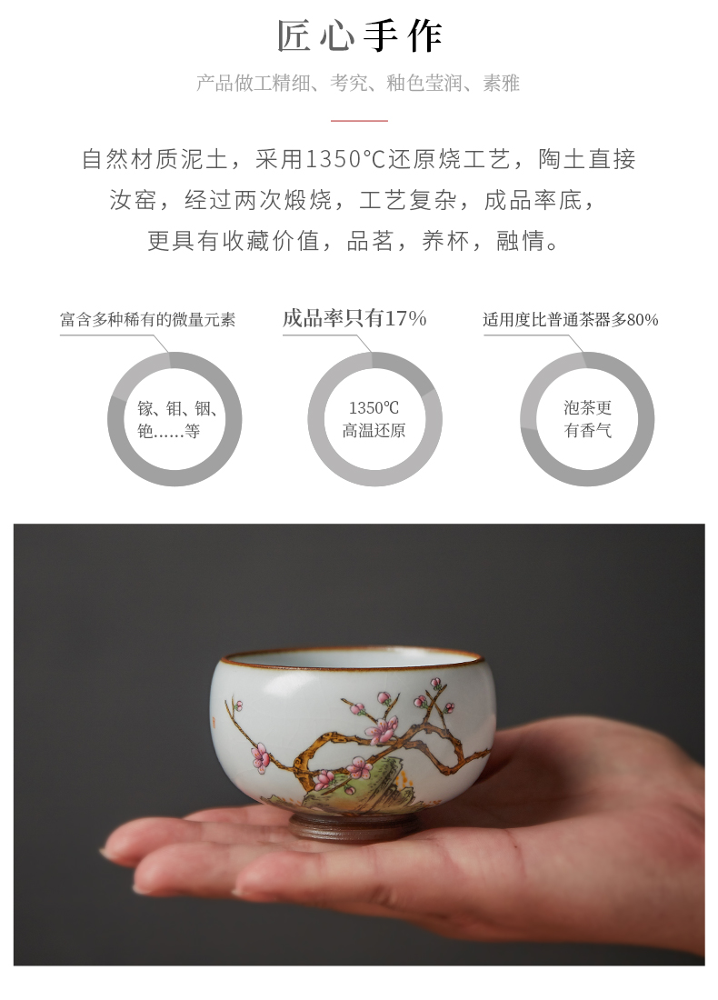 Shot incarnate the hand - made by patterns your up with jingdezhen ceramic cups kung fu tea master sample tea cup cup single CPU