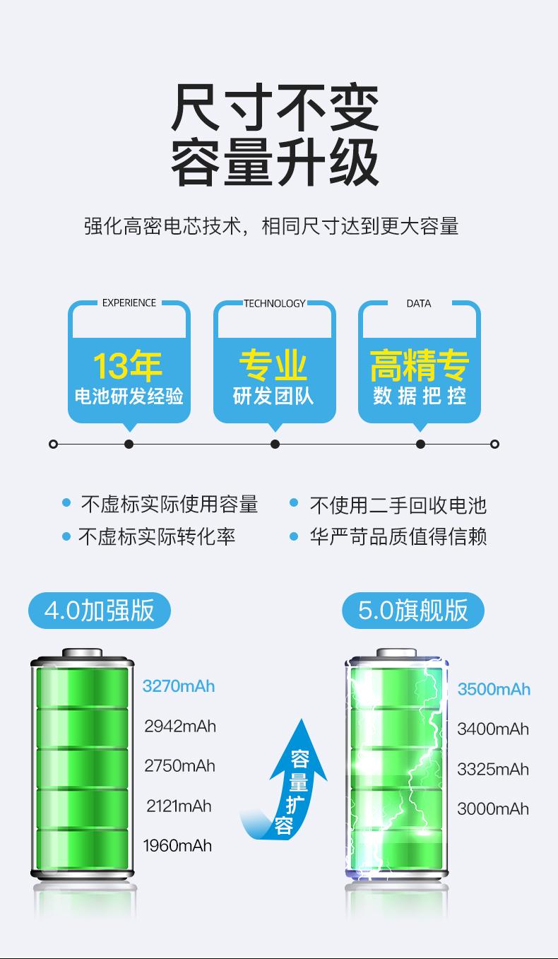 华严苛 苹果 全系列 多20%高容量电池 2990mAh 实测电池更耐用 图22