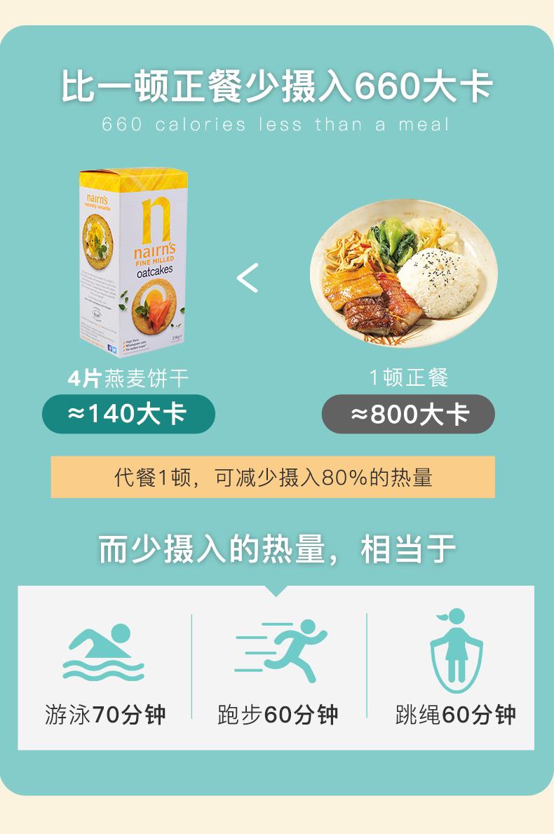 食尚奇遇英国进口奈尔斯燕麦饼干全麦减糖杂粮饼健身代餐详细照片