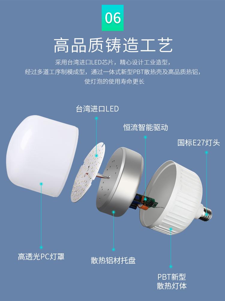 照明燈LED燈泡e27螺口家用e40螺紋口螺旋型節能燈超亮照明球泡燈大功率