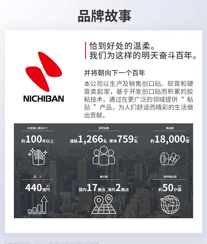 日本原装进口 nichiban 温感/冰感 止痛贴 156小片/78大片 图9
