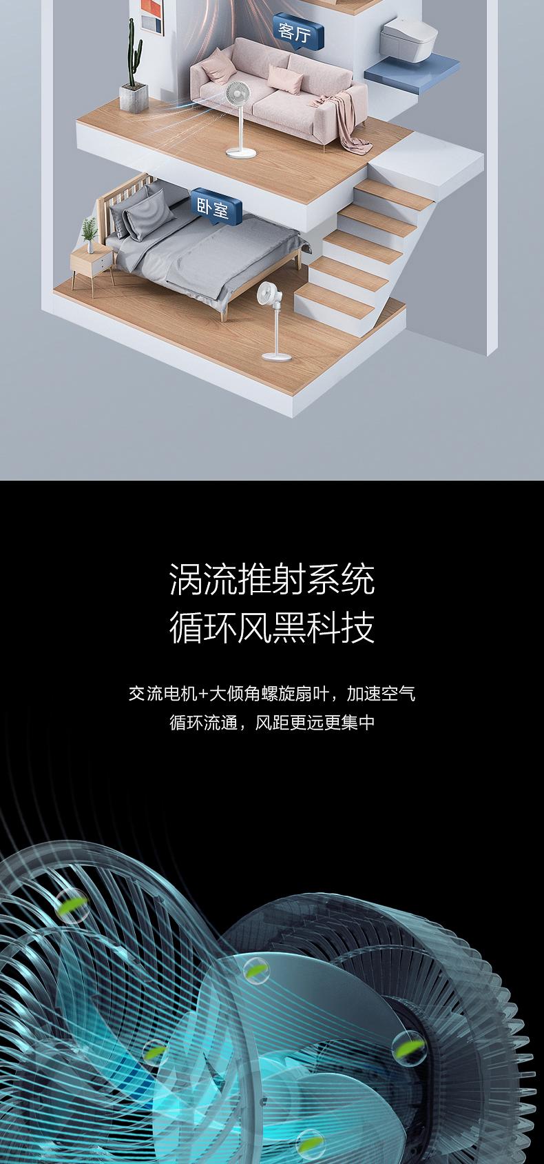 美的布谷 3D循环落地扇 台地两用 图4