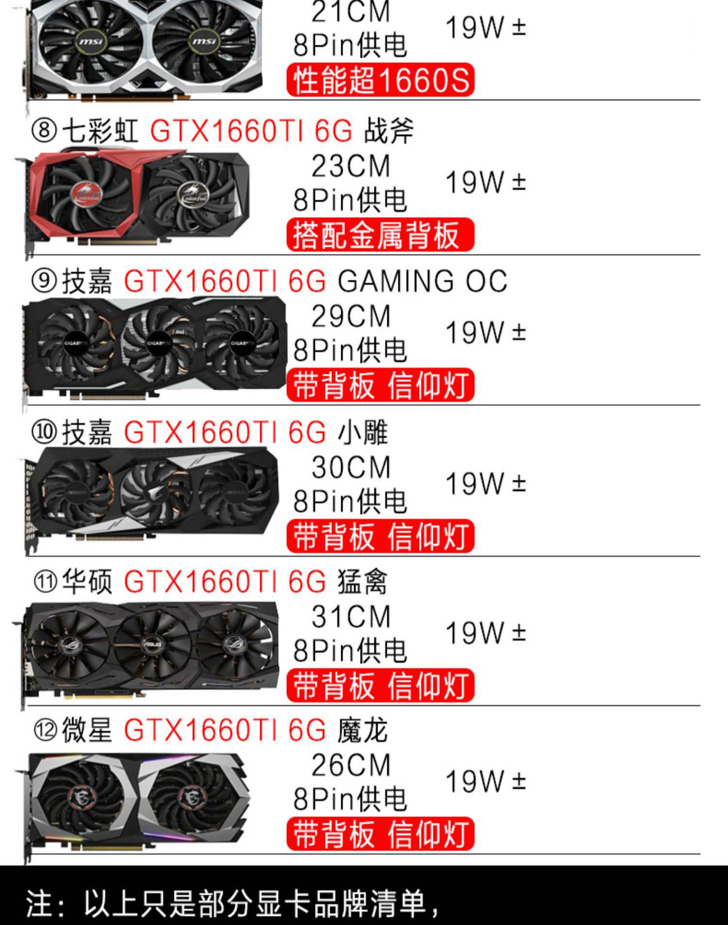 顯卡二手顯卡 GTX1650S GTX1660S TI RTX2060S RTX2070S RTX2080S TI