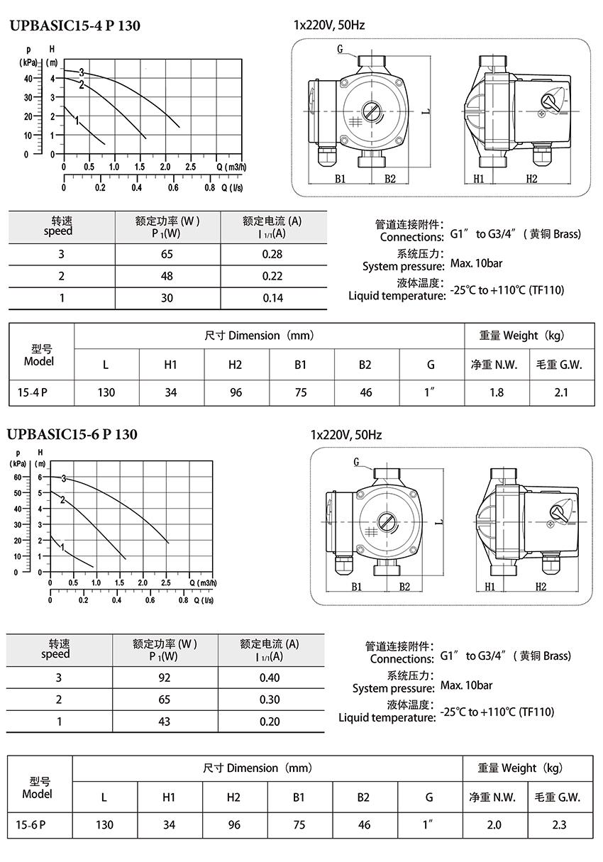 屏蔽泵选型图表