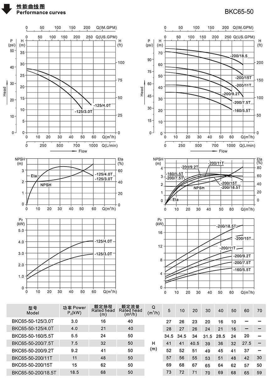 2018中外合资-博克斯综合样本_页面_082.jpg