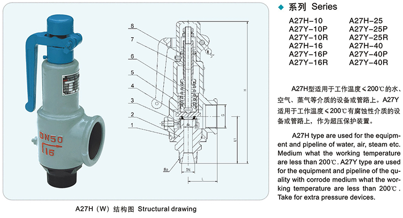 A27H A27W A27Y Screw-in type Spring loaded micro-opening safety valve 10