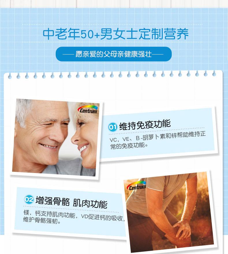 美国进口 善存 中老年复合维生素 男性200片+女性200片 图5