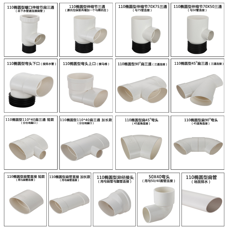 Shifter fitting connector toilet squat stool shifter flat tube elbow tee  flat tube drain tee direct