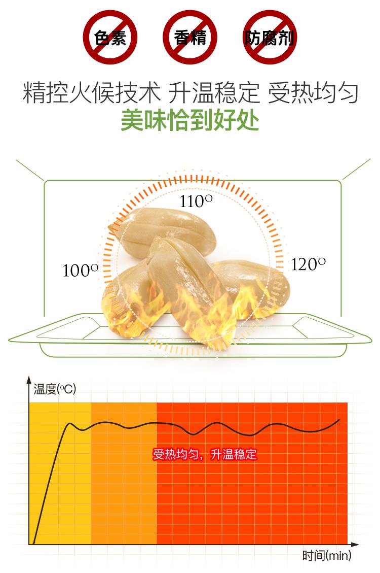 航空食品供应商 春旺 咸味盐焗花生米 2斤 图5