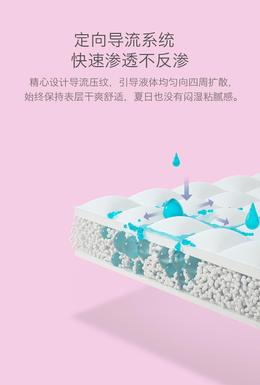 babycare产妇产褥垫商品图片-4