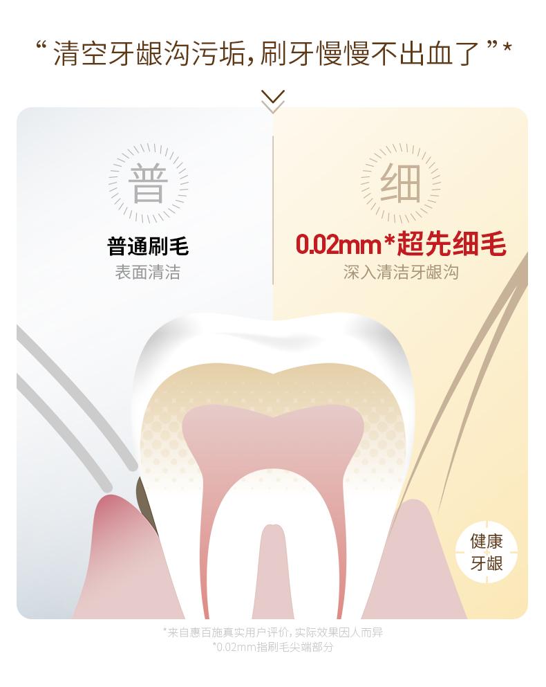 日本进口 EBISU 第2代升级款 65孔8列组合牙刷 三层植毛 4只 图5