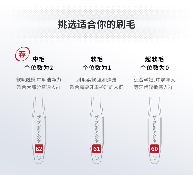 网评最好用的牙刷 日本原产 惠百施 48孔6列宽头双层软毛牙刷 4支装 图7
