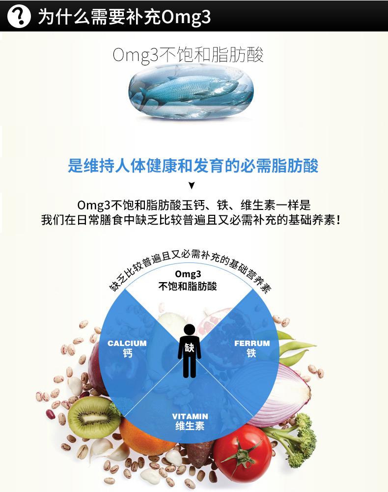 GNC健安喜深海鱼油软胶囊360粒(柠檬香型) DHA&EPA深海鱼油 鱼油 第3张