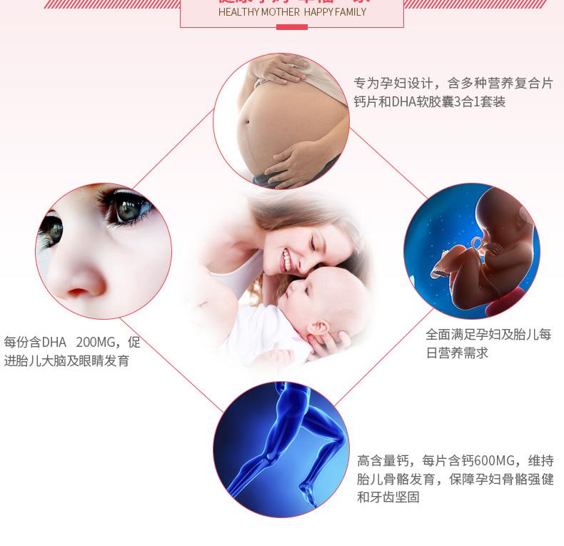 临期GNC健安喜孕妇套装3瓶/盒DHA+叶酸钙孕期多重营养多种维生素 DHA 第5张
