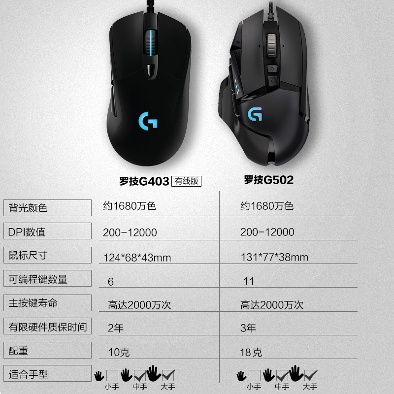 SF Logitech G413 mechanical keyboard mouse set G302 G102 G502 gaming gaming  peripheral mouse