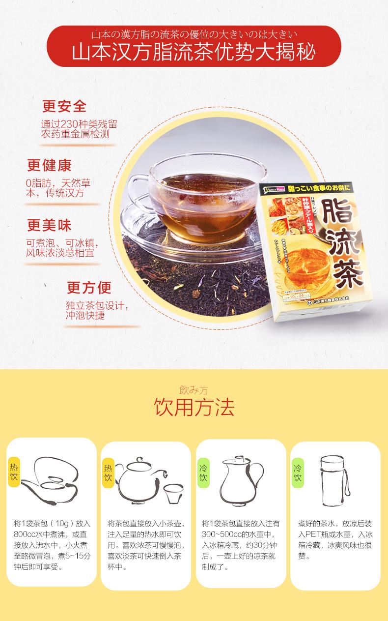 脂流茶详情页_05.jpg