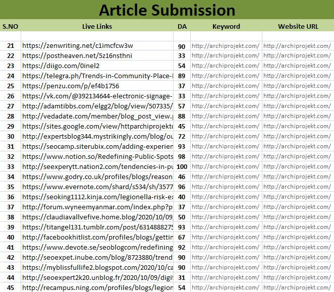 100不同站点多类型外链服务