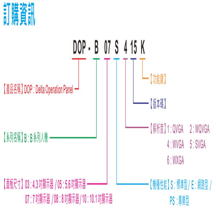 台达现货10寸触摸屏DOP-B10S411人机界面DOP-B10S615原装保质 DOP-B10S411,台达10寸触摸屏,台达触摸屏,10寸触摸屏