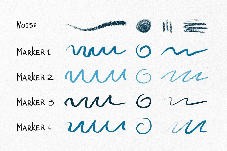 逼真细腻质感的手绘质感的procreate笔刷集合 for iPad设计素材模板