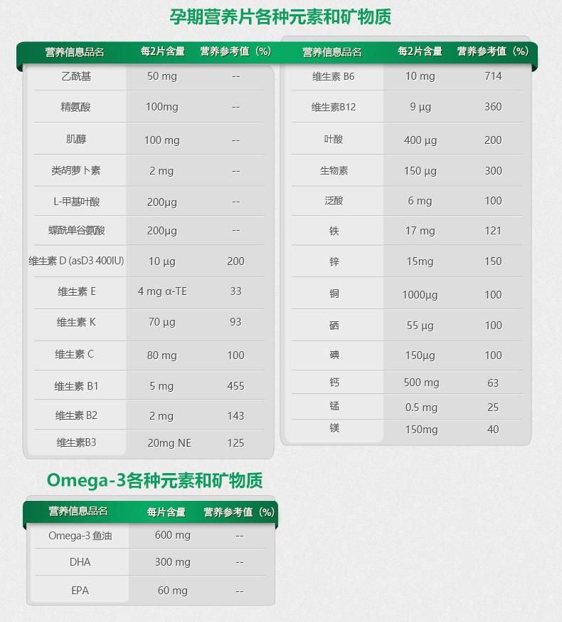 英国pregnacare孕妇专用dha钙叶酸孕中晚预产期复合维生素片84粒 ¥198.00 产品系列 第5张