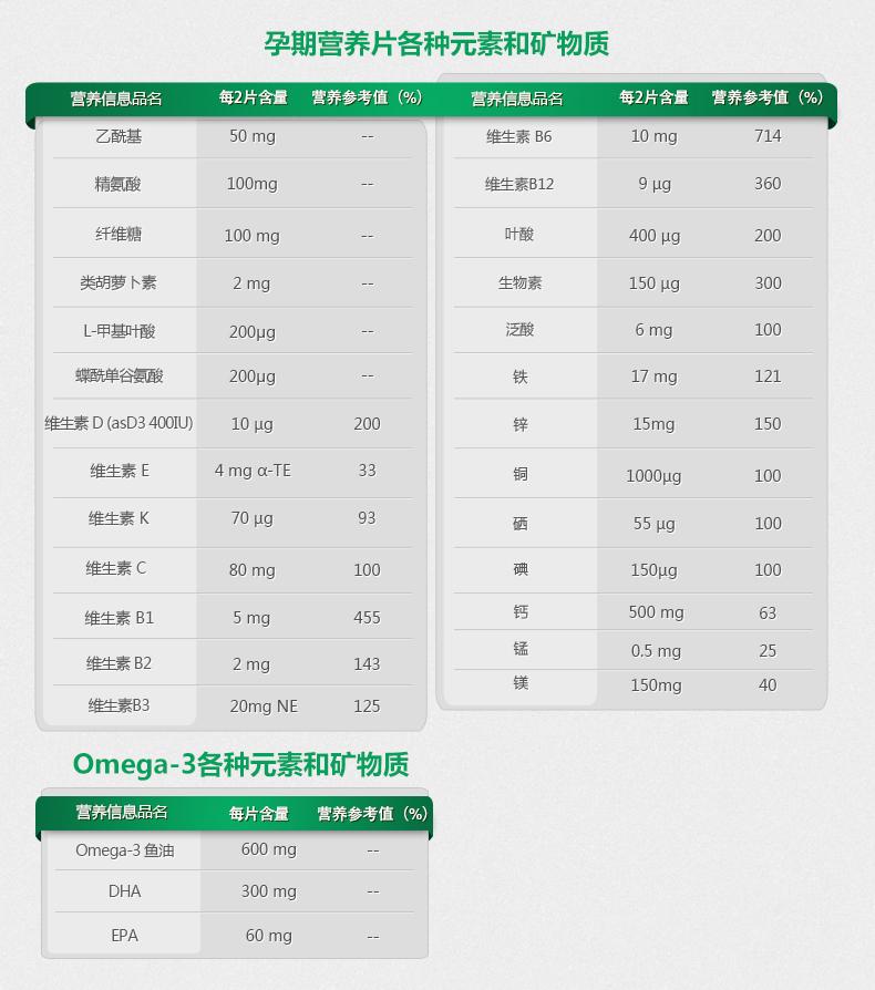 薇塔贝尔 pregnacare女士孕中孕晚期预产期叶酸营养片(最强) 84片¥178.00 产品系列 第6张