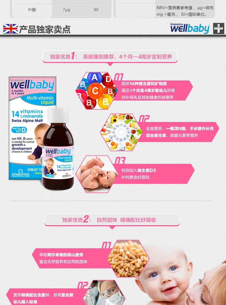薇塔贝尔 vitabiotics0-4岁宝宝多种维生素营养液150ML2瓶装 ¥108.00 产品系列 第4张