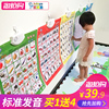 Chinese Pinyin vocal wall chart young children cognitive enlightenment early childhood vocal baby look literacy toy alphabet