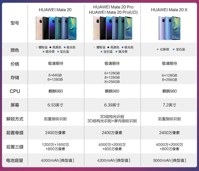 降200/当天发/6期免息Huawei/华为 Mate 20 华为Mate20手机