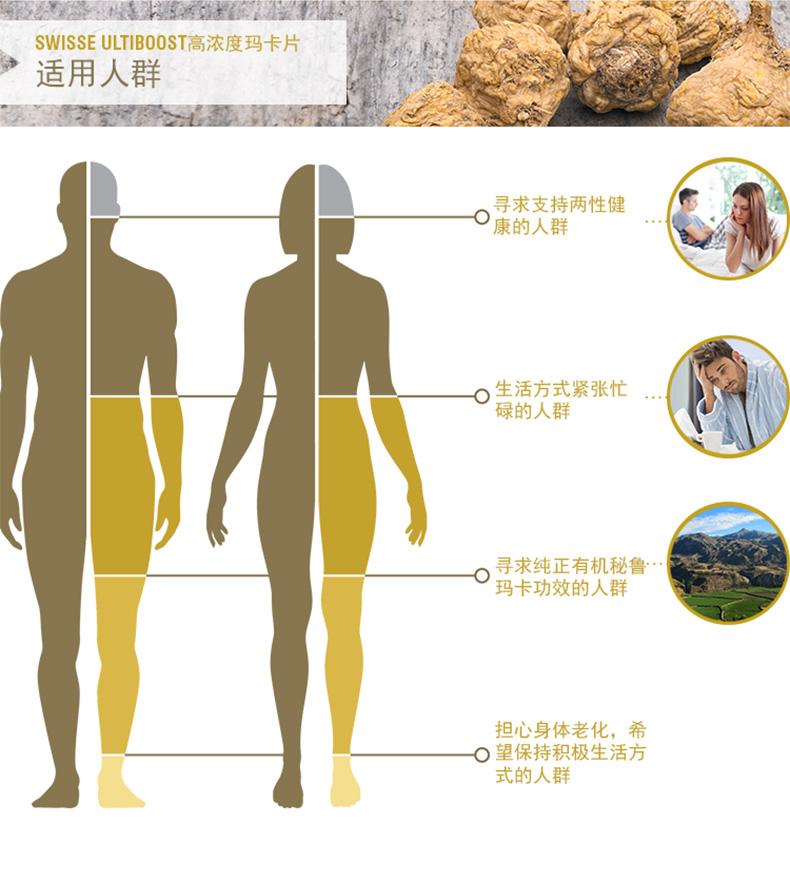 澳洲进口Swisse男性高浓度玛卡片 60片正品男士成人保健 ¥282.00 我们的产品 第6张