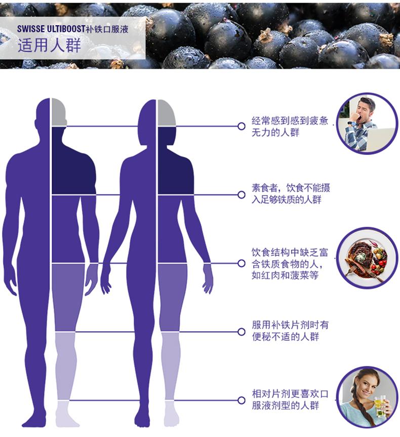【官方直供】澳洲进口swisse补铁补血口服液500ml成人女性营养液 运动营养 第6张
