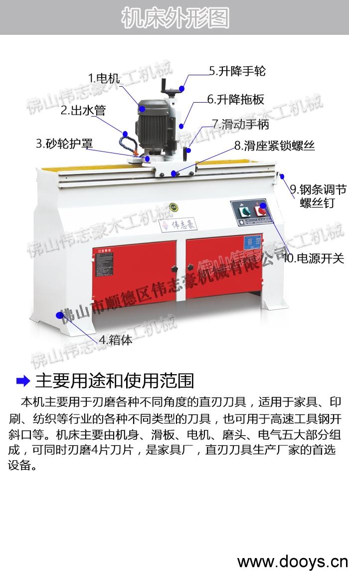磨刀机厂家MF207直线直刀刃磨刀机解放图