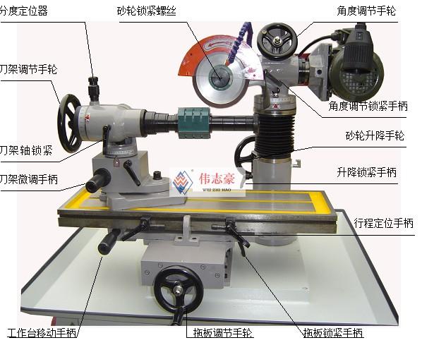 成型刀刃磨的操作方法万能磨刀机