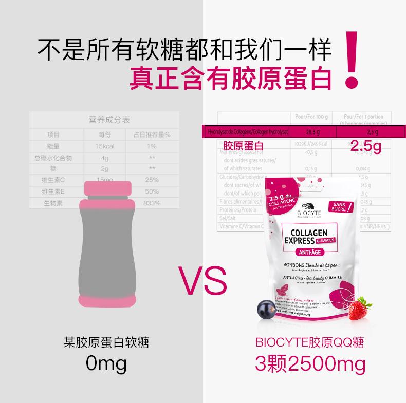Biocyte collagen胶原蛋白水果软糖美白抗衰收毛孔平细纹进口正品 产品中心 第6张