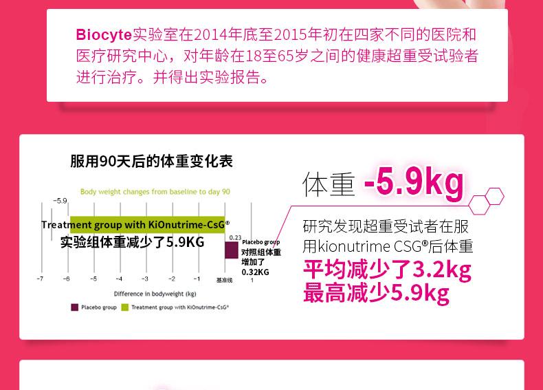 biocyte覆盆子减肥神器减肥瘦身燃脂顽固型抑制食欲减脂产品进口 产品中心 第6张