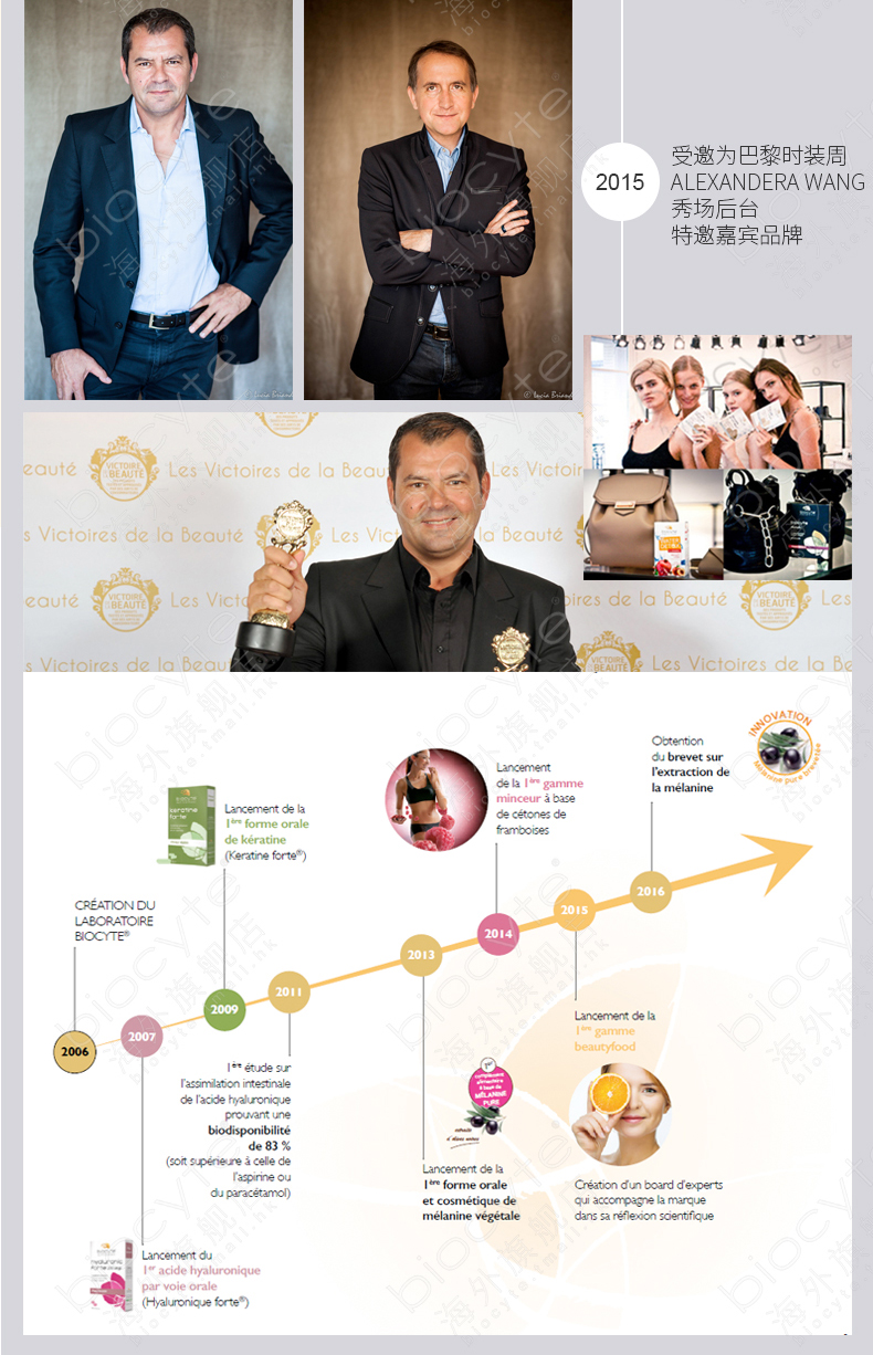 法国BIOCYTE生发防脱发套装生发液胶囊生物素维生素B族助生长斑秃 产品中心 第16张