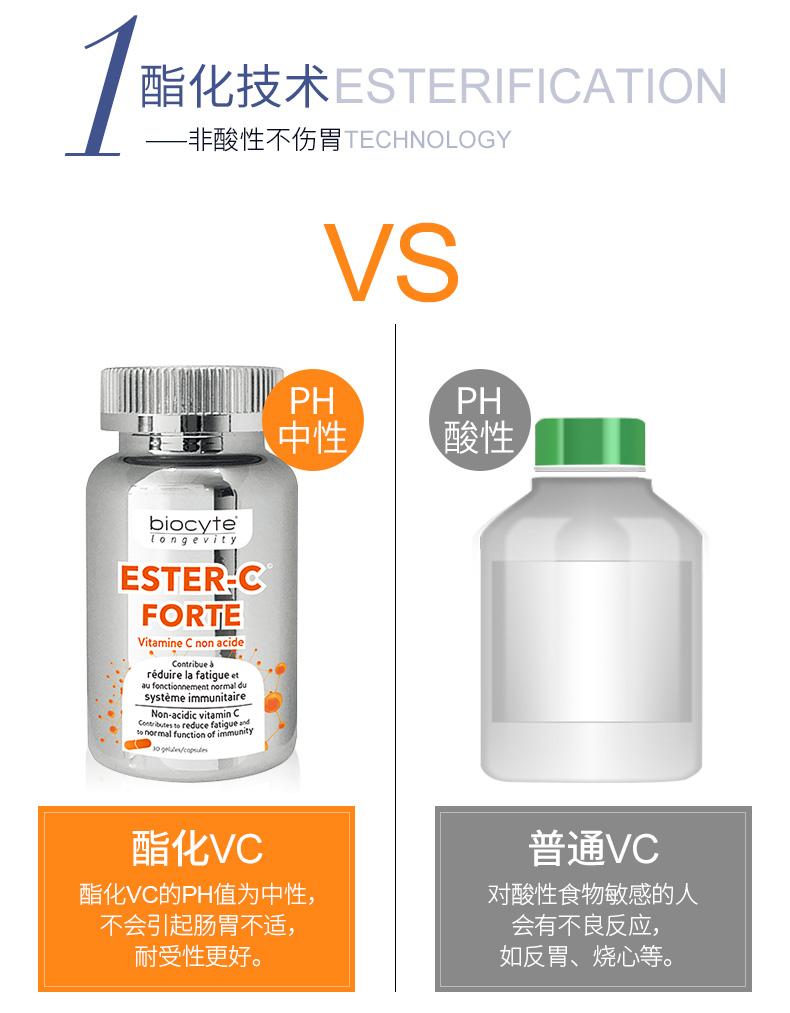 biocyte维生素c胶囊250mg增强免疫力预防感冒法国进口正品 ¥188.00 产品中心 第7张