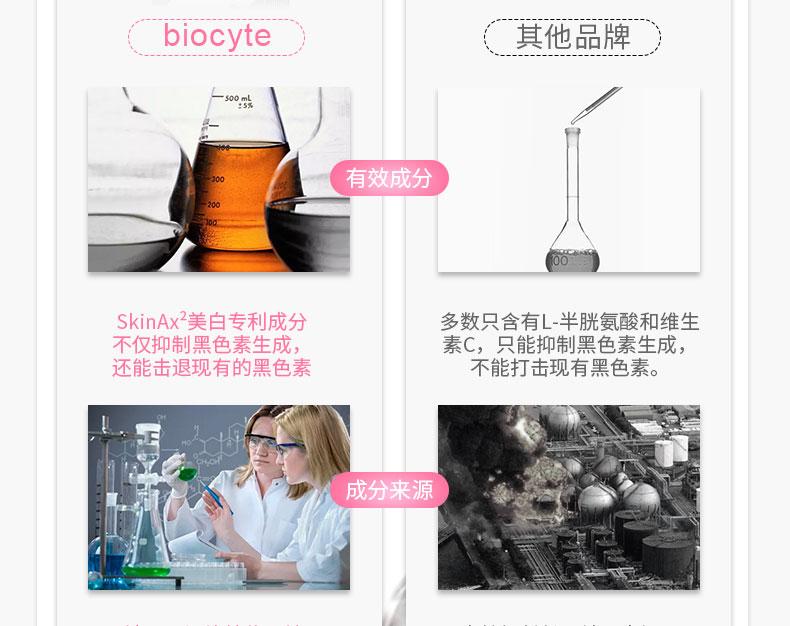 biocyte美白丸全身美白内服脸部去黄淡斑120粒2个月法国进口正品 产品中心 第6张
