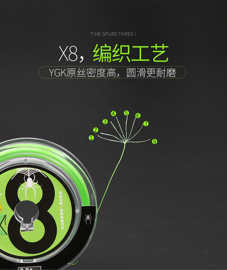 品钓 狼蛛PE线8编大力马鱼线路亚线日本进口YGK正品分装远投微物商品详情图