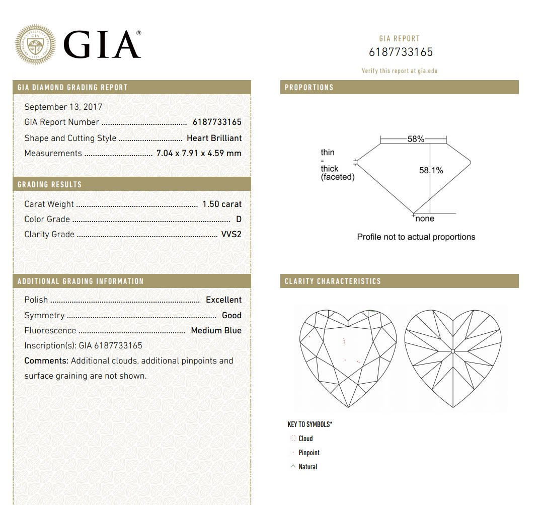 Gia Certificate 150 Carats D Color Vvs2 Big Ring Face Full Heart