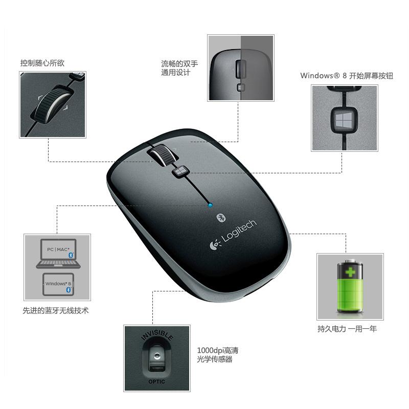 28 78] Logitech M557 Wireless Small Bluetooth Mouse M558
