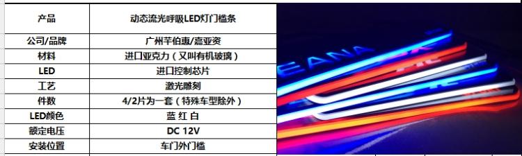 Ốp bậc cừa có đèn Led Honda City 2015-2018 - ảnh 1