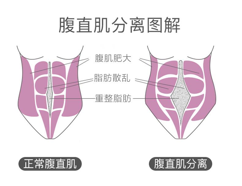美人谣计官网正品塑身衣女收腹束腰提臀美体塑形产后塑身内衣薄款详细照片