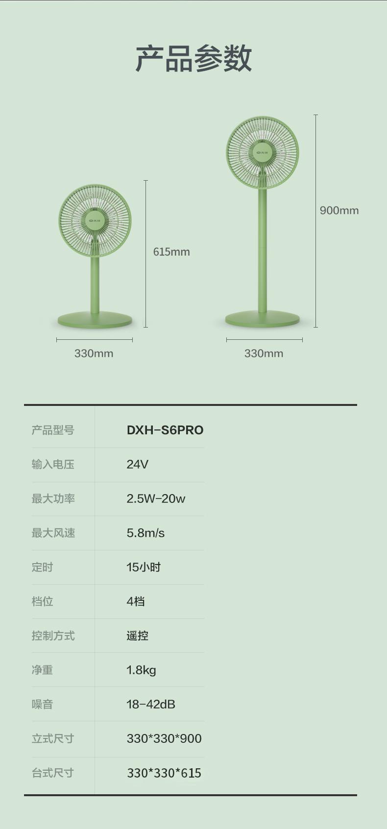 先锋 DXH-S6Pro 18叶蝉翼扇叶 直流变频落地循环扇电风扇 图13