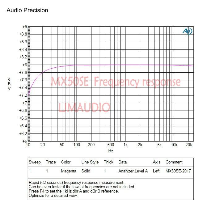 mx50 se dual 2 0 channel stereo digital power amplifier amp diy kit 100w 100w 936786107391