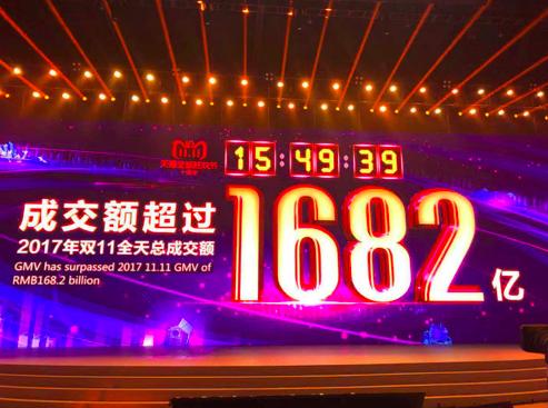 恒耀-双11快报:1682亿!双11十五小时突破去年成交额